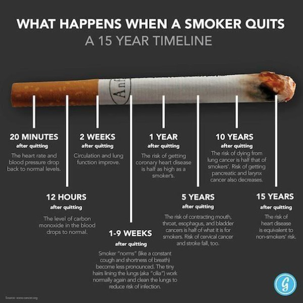 what-happens-when-a-smoker-quits