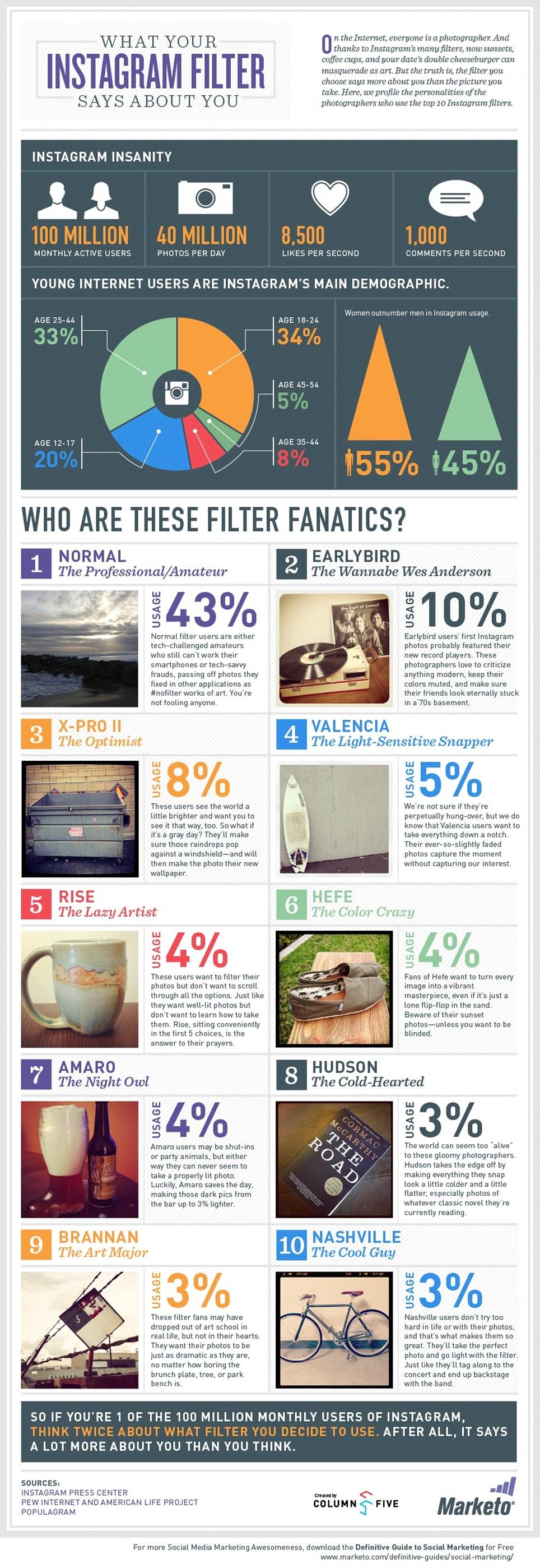 Instagram-Filter-Infographic