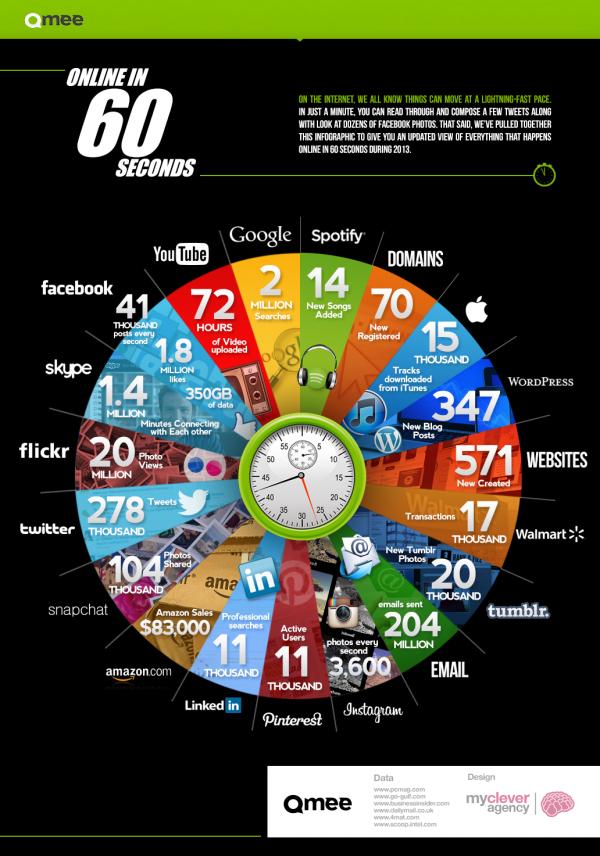 Qmee-Online-In-60-Seconds2-600x856